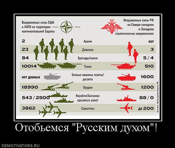 Нажмите на изображение для увеличения Название: 64487181_1285440933_otobemsyarusskimduhom.jpg Просмотров: 102 Размер:54,8 Кб ID:53363