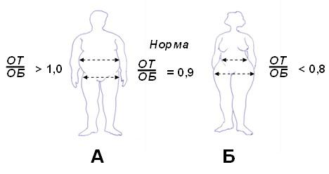 Нажмите на изображение для увеличения Название: tipi_oj.jpg Просмотров: 112 Размер:18,5 Кб ID:55697