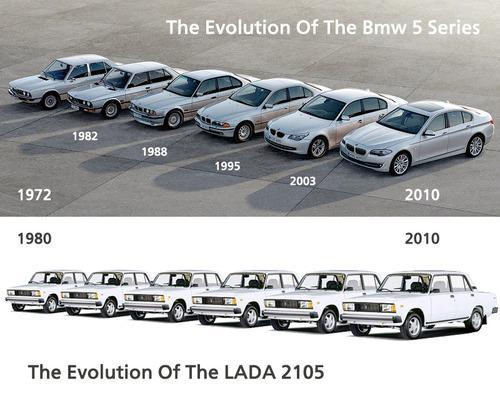 Нажмите на изображение для увеличения Название: evoluciya-vaz-bmw.jpg Просмотров: 69 Размер:37,6 Кб ID:59303