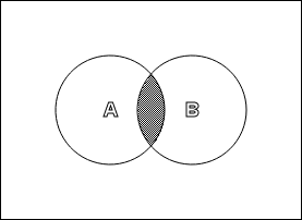 Нажмите на изображение для увеличения Название: Venn_intersection.png Просмотров: 30 Размер:5,9 Кб ID:60144
