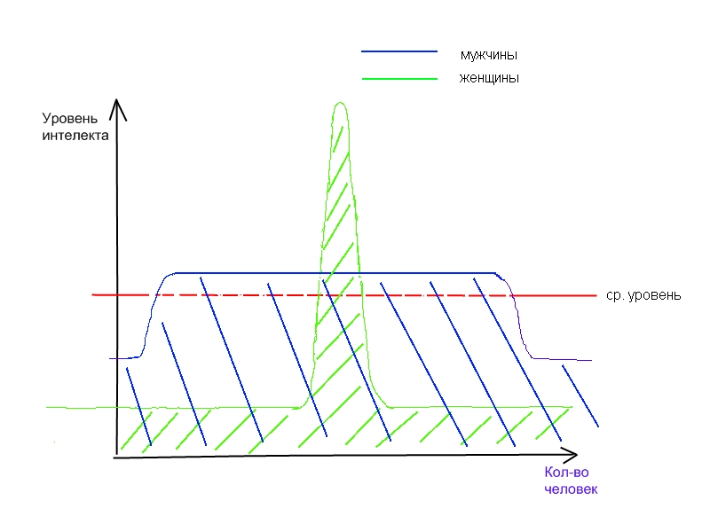 Нажмите на изображение для увеличения Название: график.jpg Просмотров: 123 Размер:113,0 Кб ID:60251