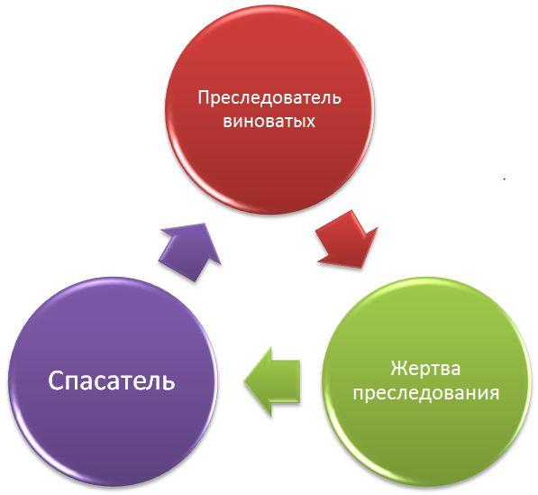 Нажмите на изображение для увеличения Название: Treugolqnik_Karpmana1.JPG Просмотров: 118 Размер:31,4 Кб ID:65789