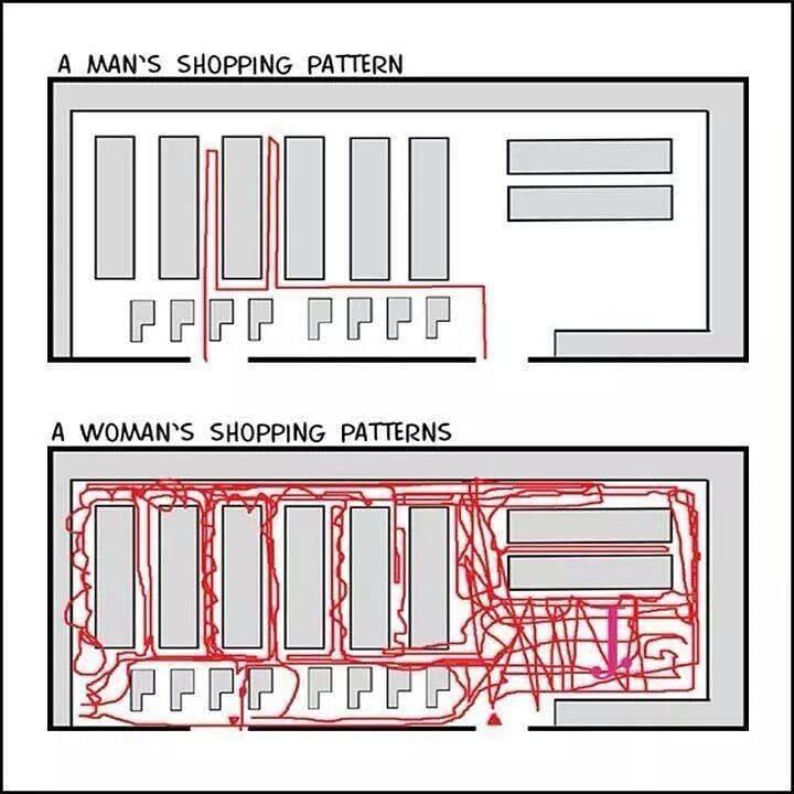 Нажмите на изображение для увеличения Название: shopping plan.jpg Просмотров: 56 Размер:61,6 Кб ID:67125