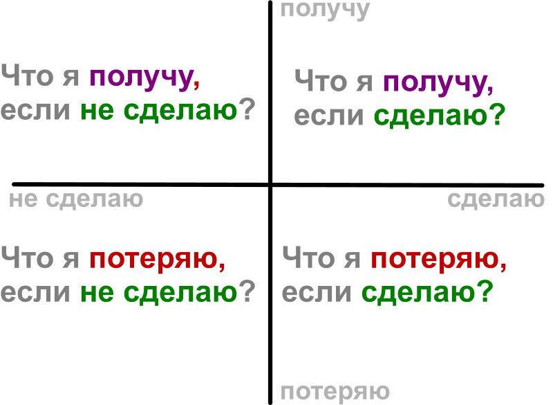 Нажмите на изображение для увеличения Название: DekartovyKoordinaty.png Просмотров: 49 Размер:51,0 Кб ID:73423