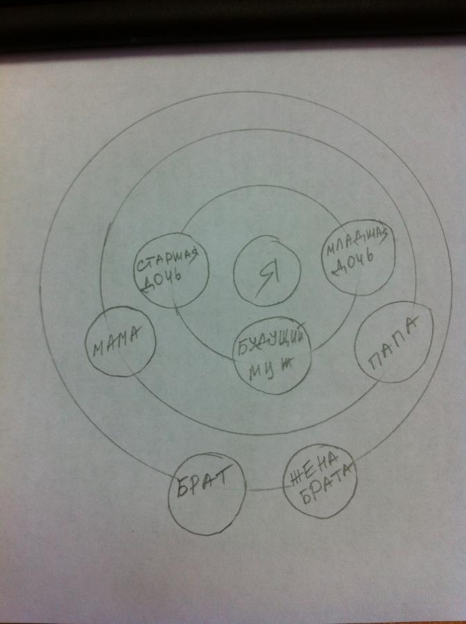 Нажмите на изображение для увеличения Название: круг.jpg Просмотров: 48 Размер:44,6 Кб ID:74892