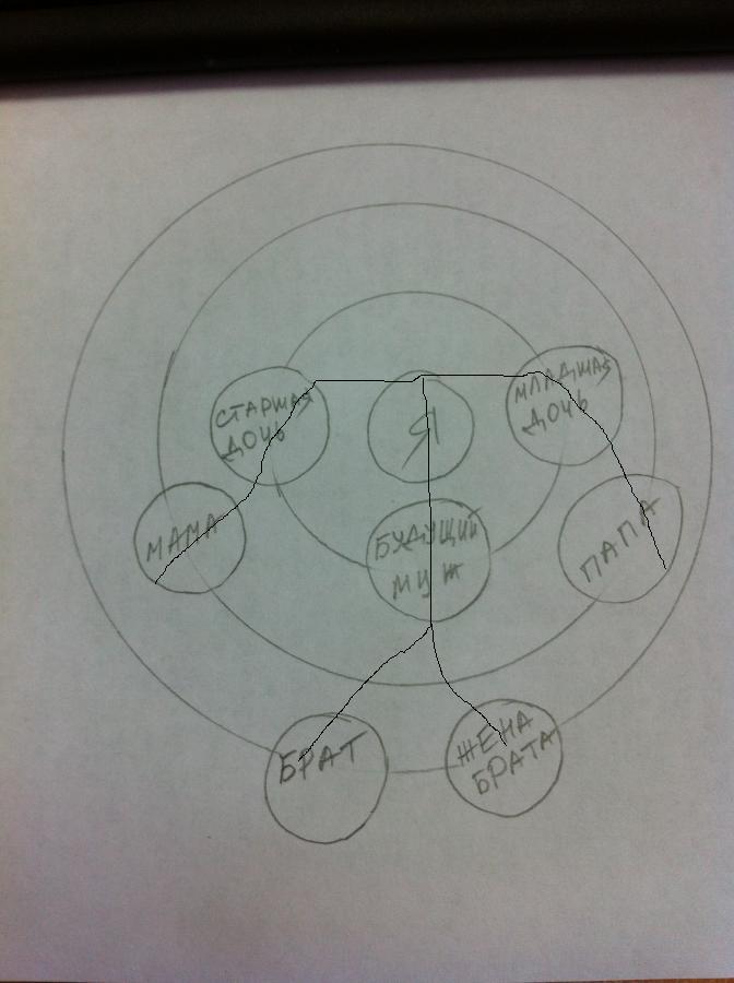 Нажмите на изображение для увеличения Название: круг.jpg Просмотров: 23 Размер:47,5 Кб ID:74913