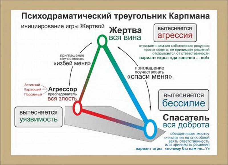 Нажмите на изображение для увеличения Название: Треугольник-Карпмана-рис_resize.jpg Просмотров: 87 Размер:129,8 Кб ID:79023